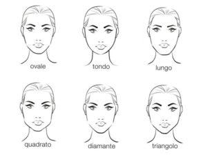sopracciglia-forma-viso-